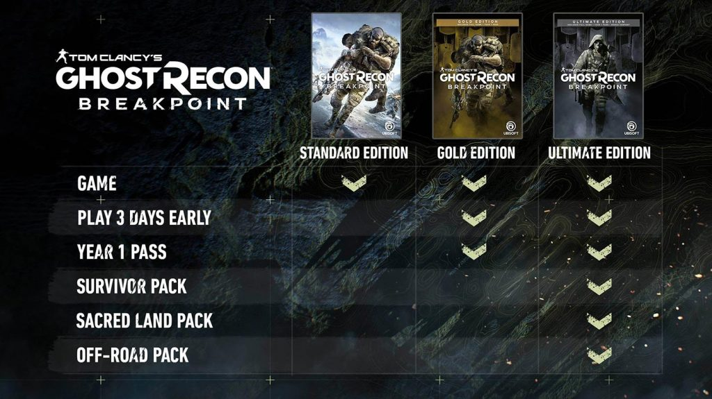 تفاوت نسخه های بازی Tom Clancy's Ghost Recon Breakpoint